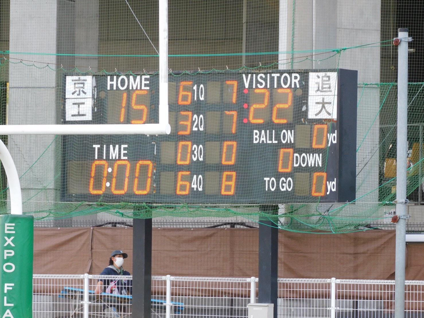 試合結果 2020年12月26日 京都工芸繊維大学(交流戦)
